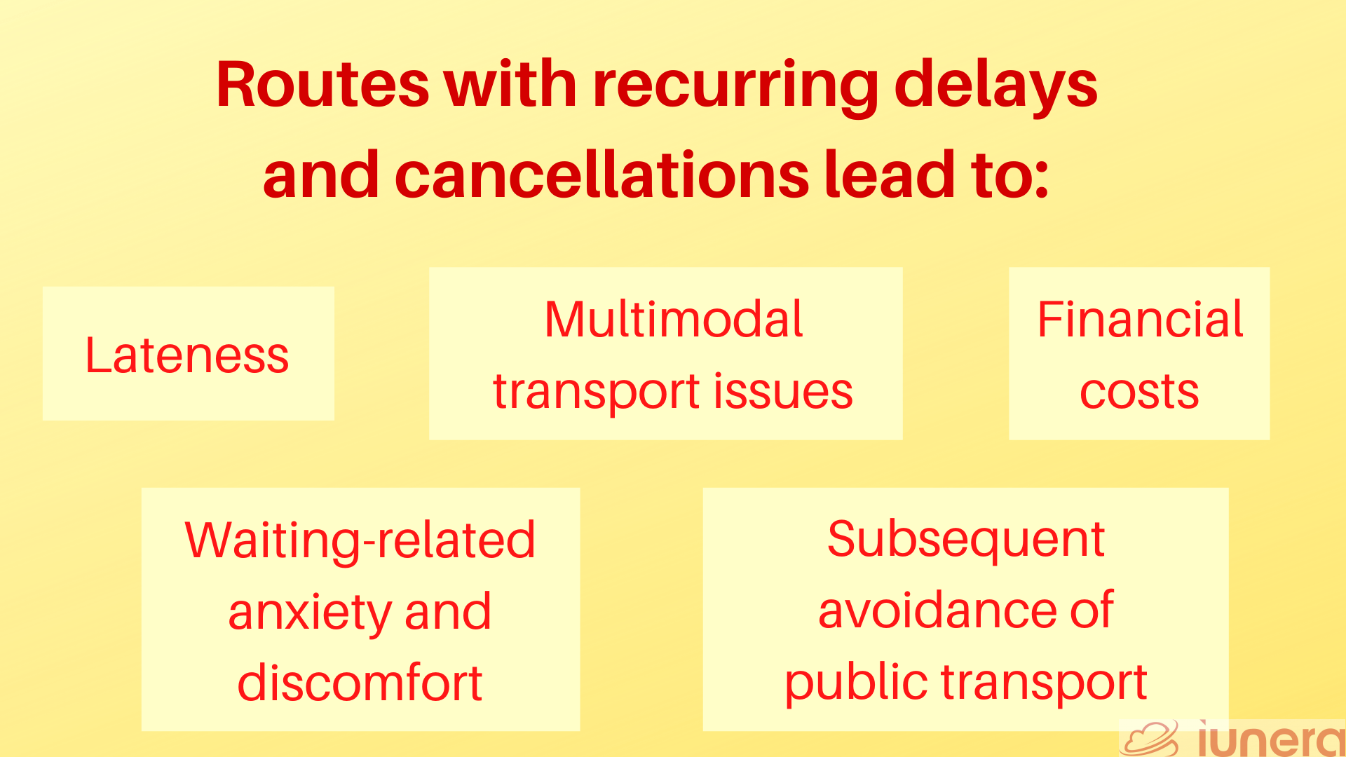 Routes with recurring delays and cancellations lead to lateness, waiting-related anxiety and discomfort, multimodal transport issues, financial costs and, worst of all, subsequent avoidance of public transport.