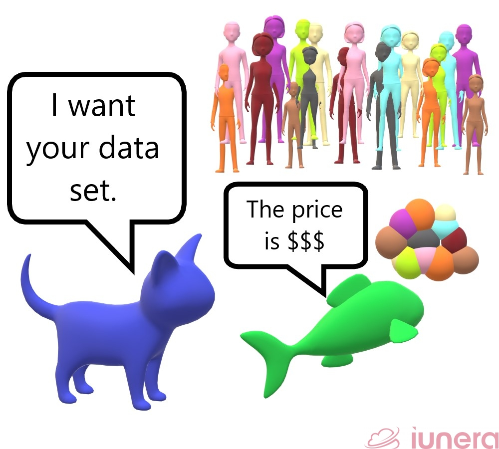 """Third-party data is the data you buy from an aggregator who buys data from various data owners and compiles them into a package. Data Scientists can match the data and """"personas"""" in the data of the aggregator with the company own data."""