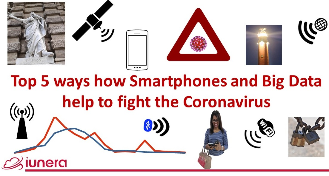 Top 5 ways how Smartphones and Big Data help to fight the Coronavirus. Big Data Science and intelligent Smartphone tracking can help to slow down the spread of the Coronavirus. Mobile provider data can be tracked, complete privacy compliant tracking is possible with special apps and extended geotracking apps or third party data enable advanced infection chain analysis. We discuss how the different approaches work.